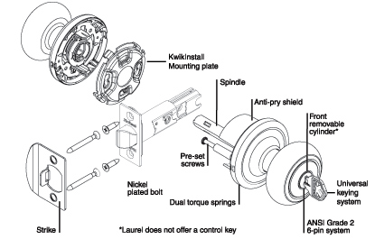Door Knob Parts Diagram