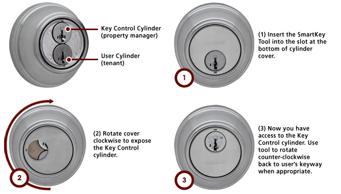 Key Control Deadbolt Smartkey Re Key Technology Weiser
